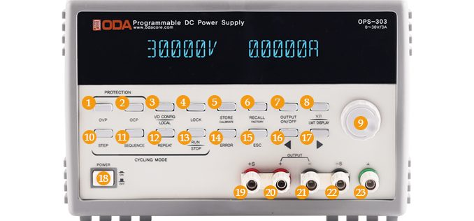 OPS Series-DCPowerSupply